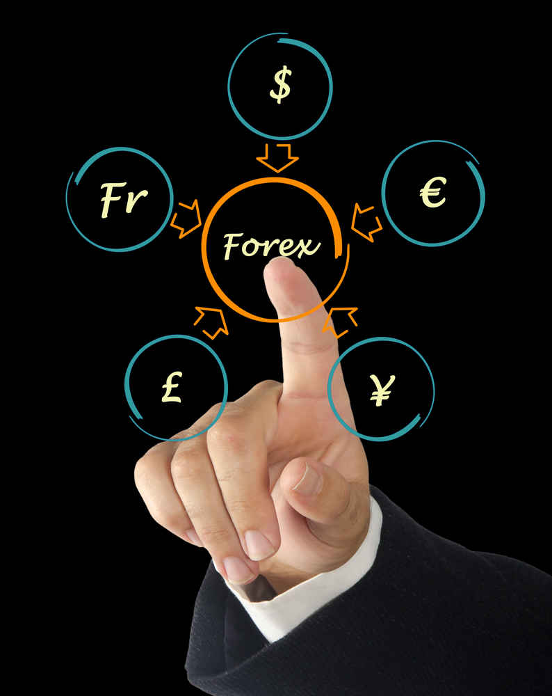 Best Forex Brokers In Qatar 2020: Trusted Forex Brokers